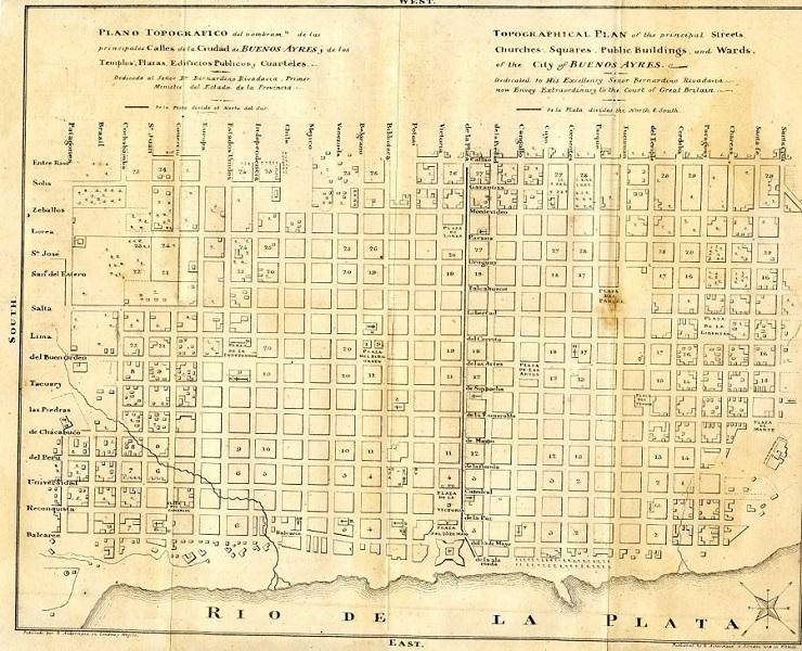 Plano topográfico Buenos Aires